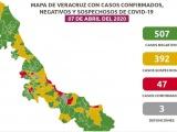 47 positivos de coronavirus en Veracruz