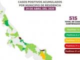 45 muertos por coronavirus en Veracruz
