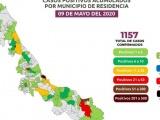 120 muertos por coronavirus en Veracruz