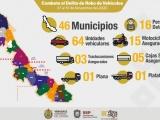 Recobra Seguridad Pública 89 vehículos en 46 municipios