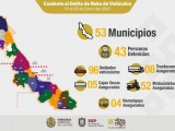 En los primeros 25 días del año, SSP recupera 165 vehículos y detiene a 43 personas